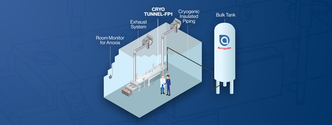Air Liquide Cryo-Tunnel-FP1 for Freezing and Chilling