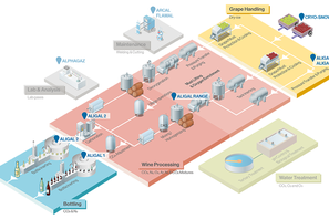 Air Liquide has a number of products to suite your needs at any stage of the winemaking process