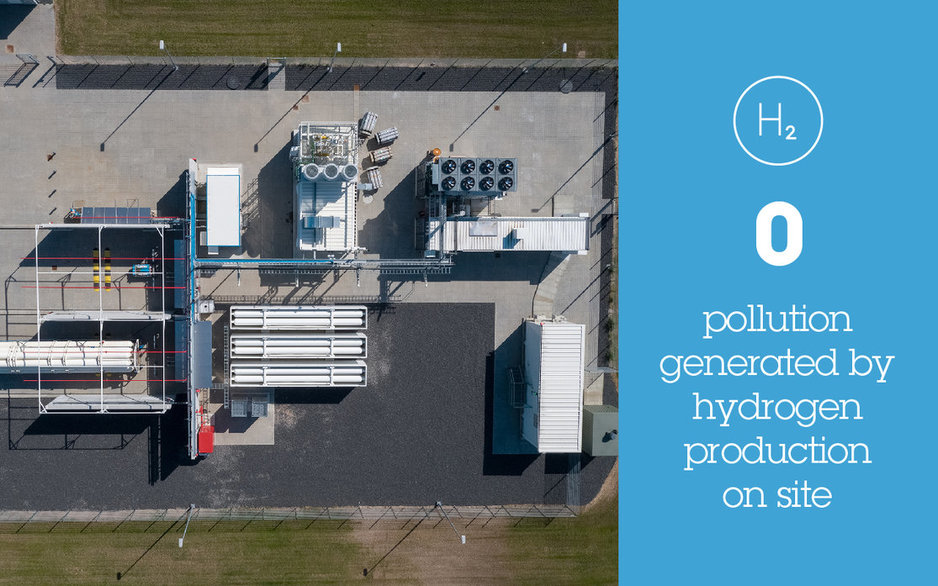0 pollution generated by hydrogen production on-site